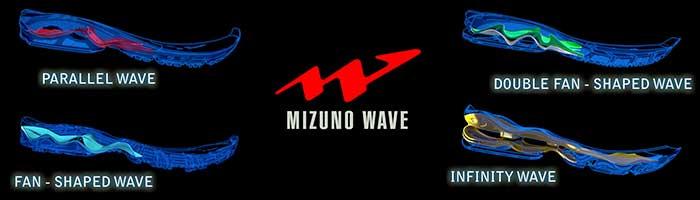 Mizuno Wave Tecnologia